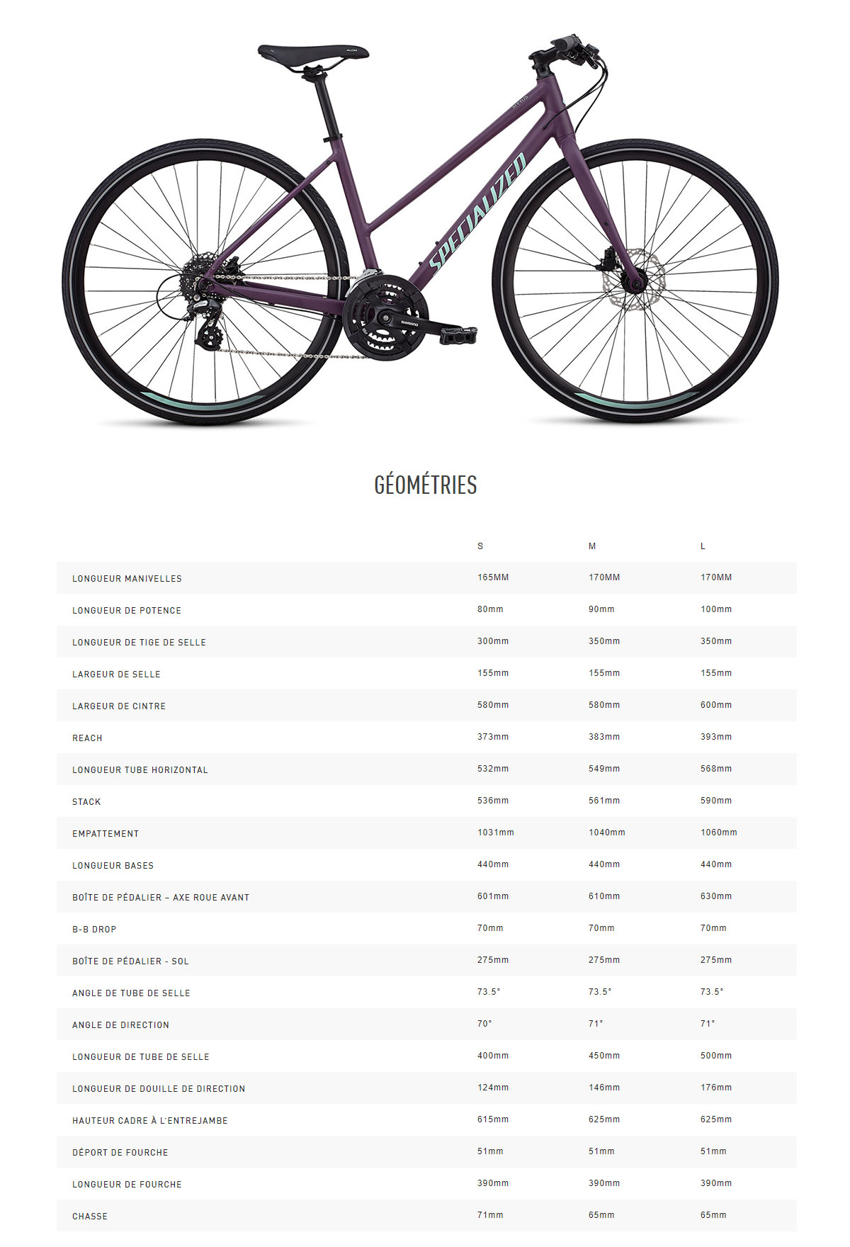 Vélo électrique Sirrus Step-Through – Women Spec Guide de taille